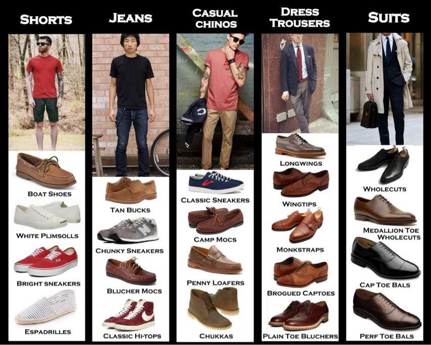 The KOBI KOACHMAN Guide to Men's SHOES – Styles for Every Occasion ...